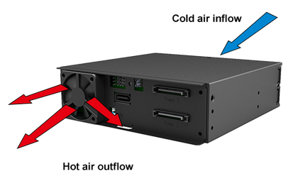 iR4300-S2 Good Heat Dissipation Can Extend The Life Of The Hard Disk.