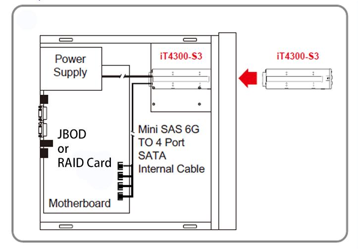 """iT4300-S3 (1 CD-ROM bay 2.5"""")"""